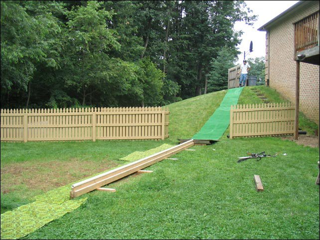 The Summer Setup