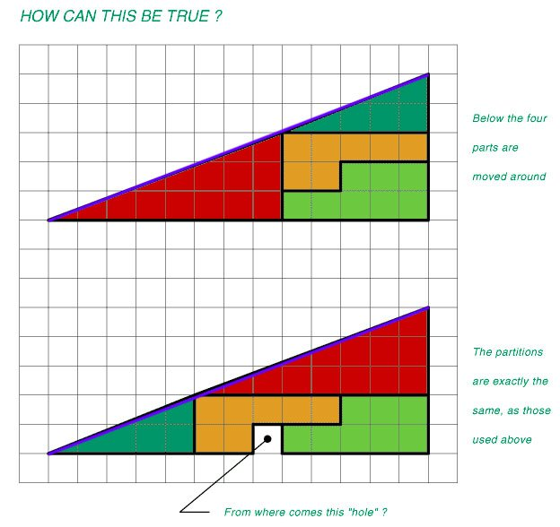 Triangle for forum