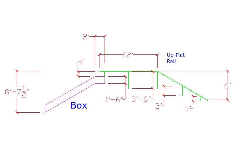 sr rail box combo