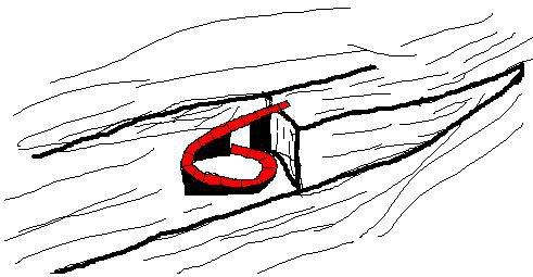 My trippin box design