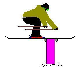 Skier sliding box that i drew with ms paint