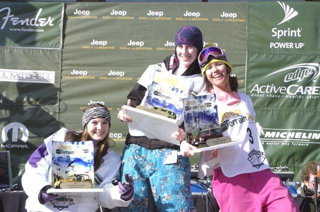 Jeep challenge podium