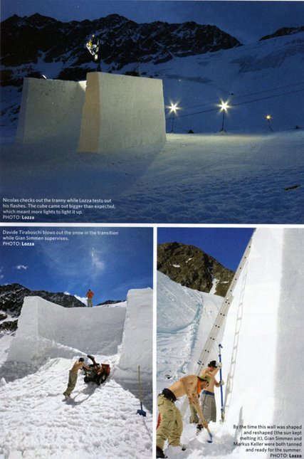 Transworld cover - what it is