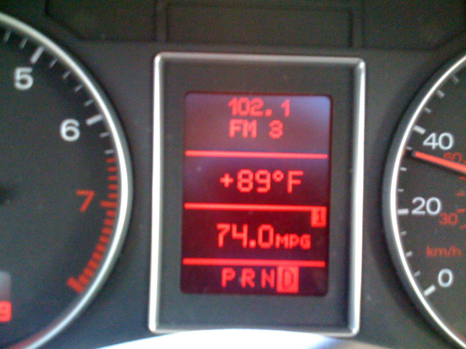 Global warming in feb