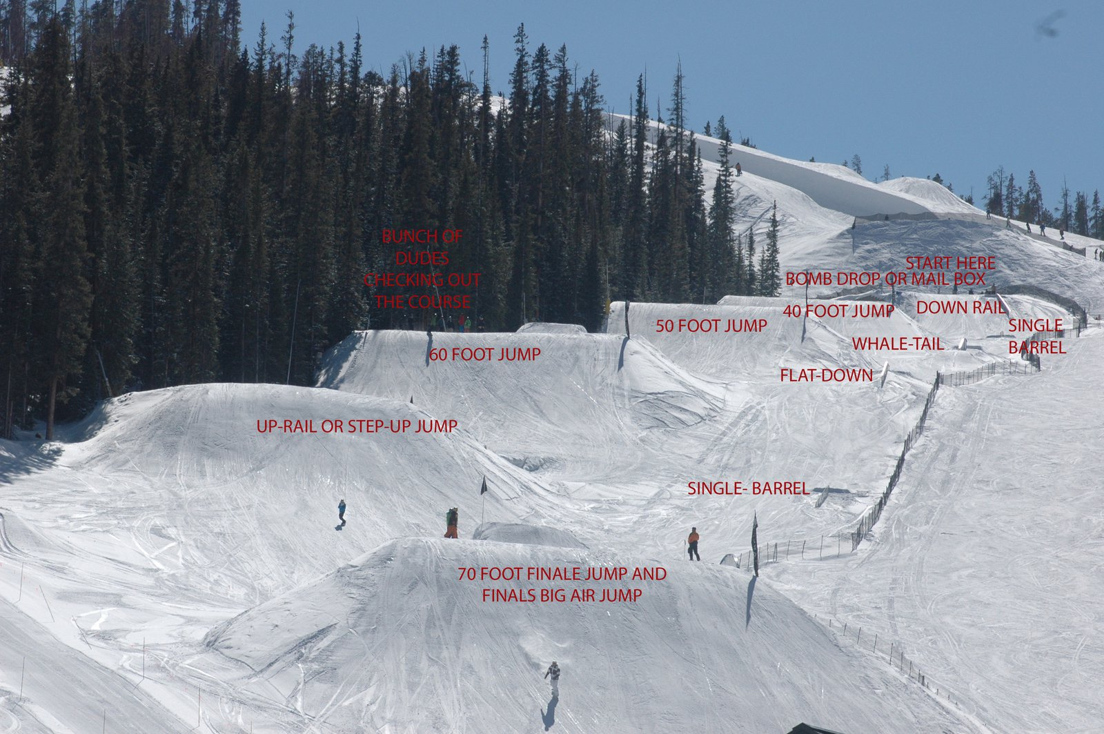 Winter Park Freeskiing Open Course