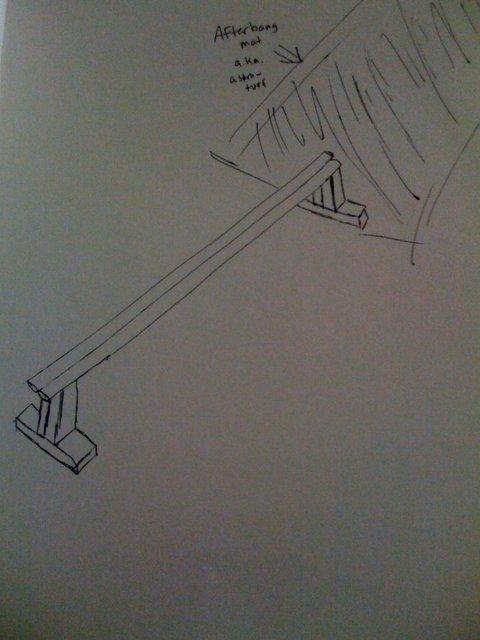 Rail drawing