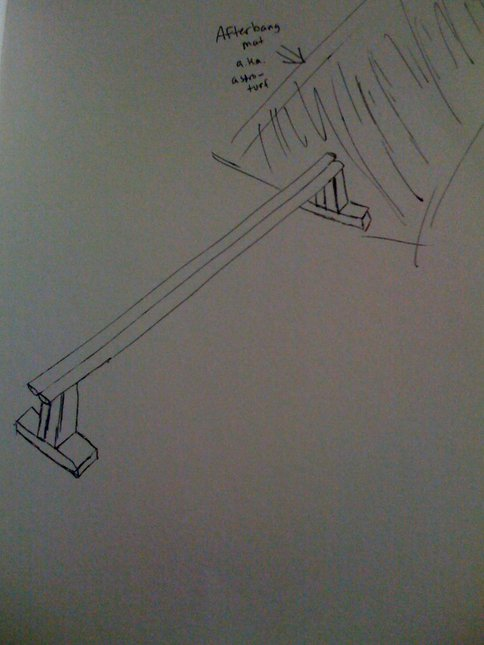 Rail drawing