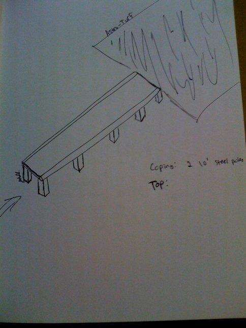 Box i drew