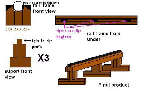 Rail plan