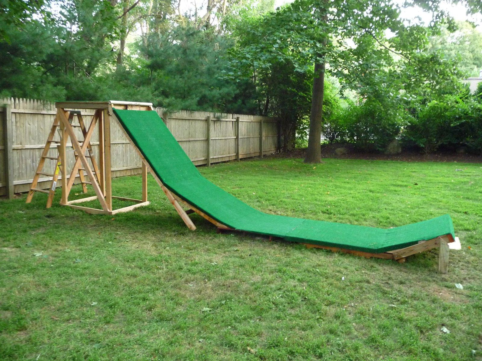 Summer Setup I