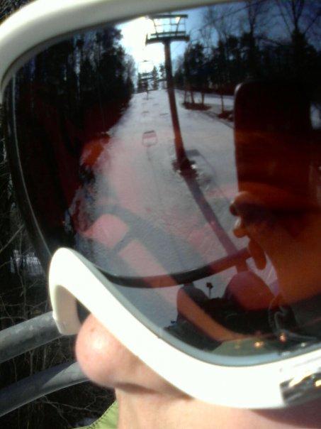 Goggle View