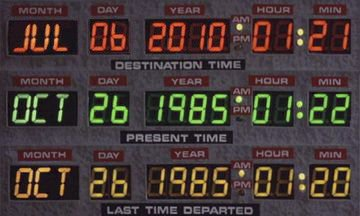 Bac k to the future date today