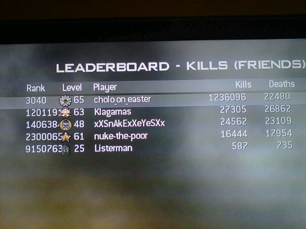 Dont you wish you had a 55:1 KDR