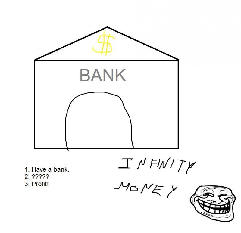 Trollbank