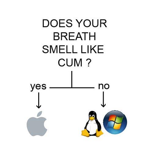Breath smell