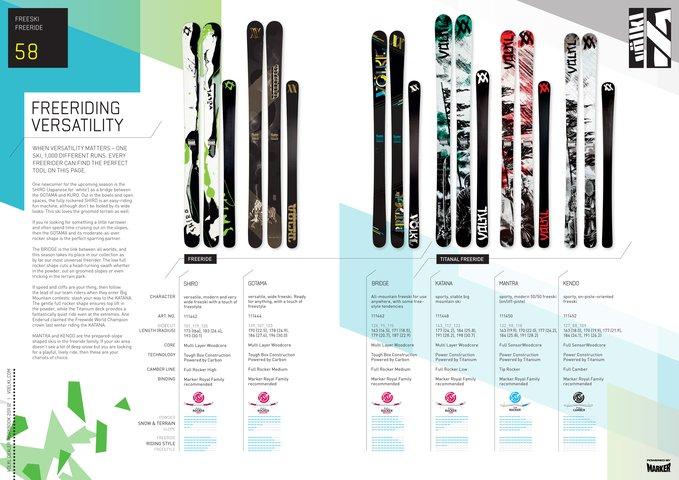 Part of Volkls 2012 Lineup