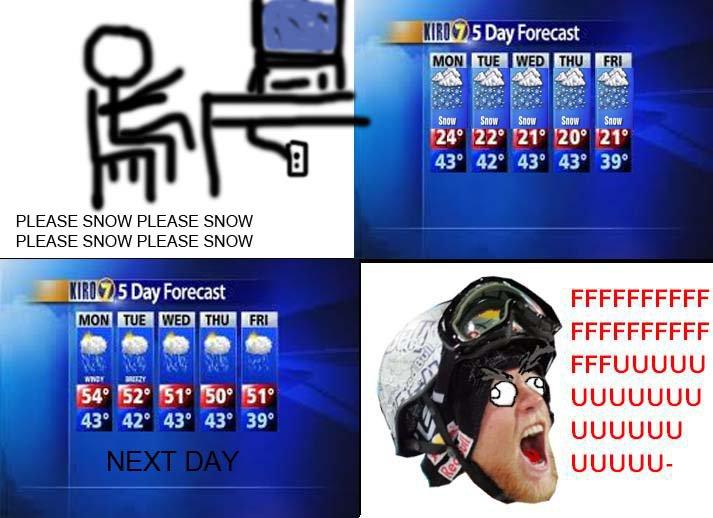 Ski rage
