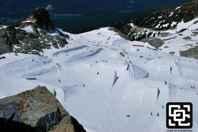 Camp of Champions Update