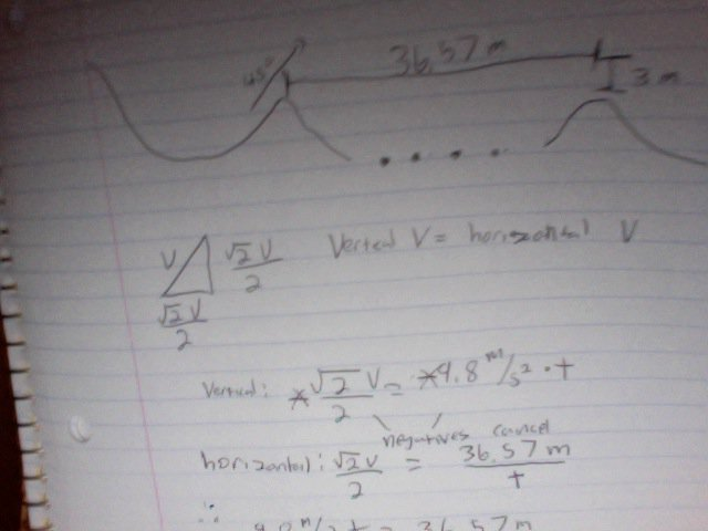 chads gap physics