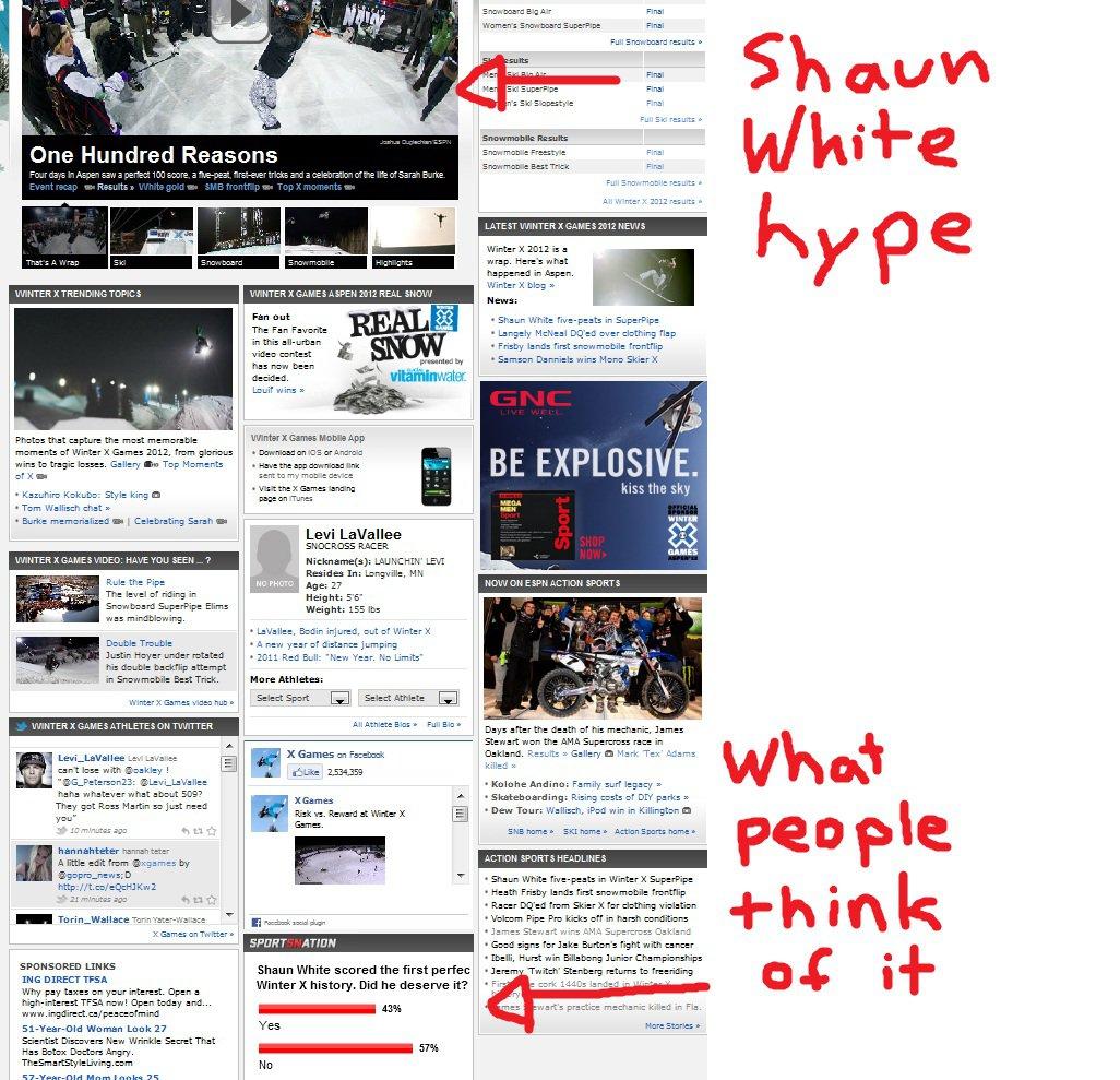 Shaun White hype