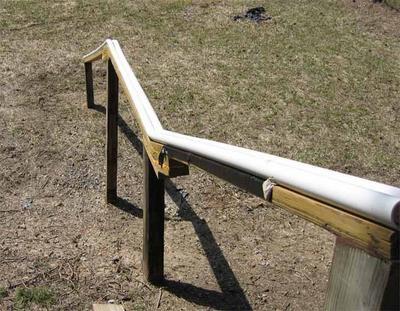 PVC Rails
