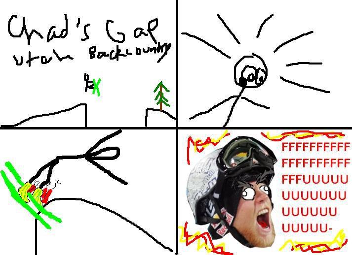 Skiers Rage