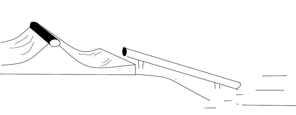 rail 4 thread