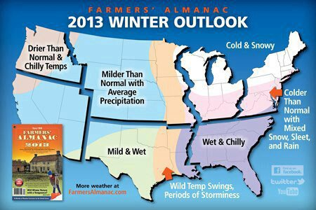 Farmer's Almanac 2013