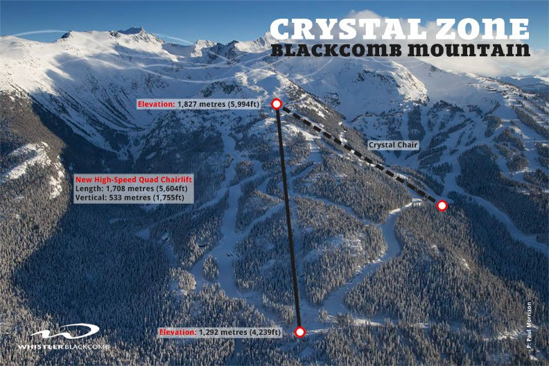 Whistler Blackcomb Announces $18 Million Expansion for 2013/2014