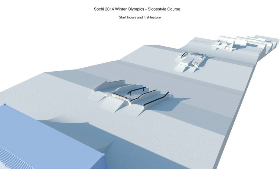 FIS Unveils Olympic Slopestyle Course