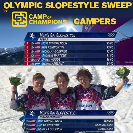 COC Campers Sweep Men's Slopestyle