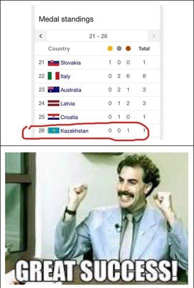 Winter Olympics Success