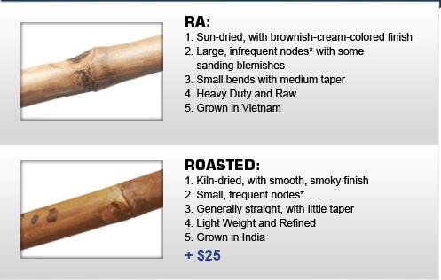 2 Bamboo Choices