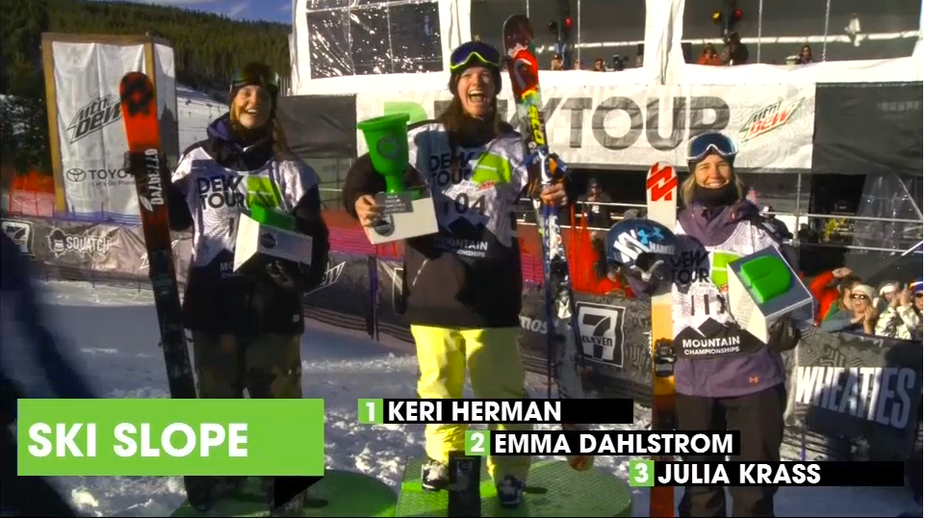 Dew Tour Women's Slopestyle Finals Recap