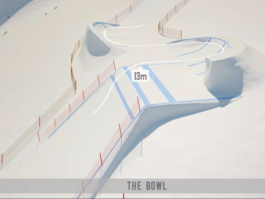 Another Innovative Slopestyle Course - Corvatsch World Cup Course Preview
