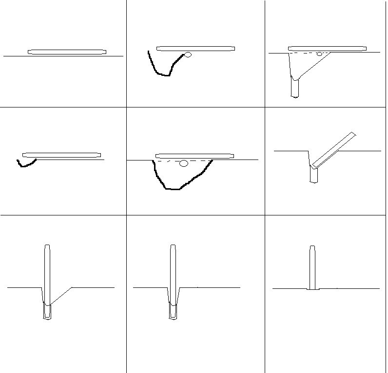 how to make a pole stand