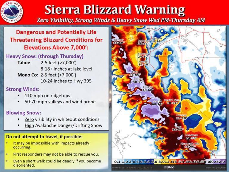 Tahoe blizzard warning!